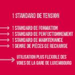 La conversion électrique de l'alimentation de la ligne 50 vers un standard commun présente plusieurs avantages