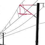 Befestigungssystem zur Aufhängung des Fahrdrahts bestehend aus Auslegerzugseil, Auslegerrohr, Auslegerstützrohr und Seitenhalten.