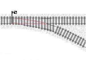 La partie mobile d'un simple aiguillage est constituée de deux lames d'aiguille interconnectées.