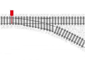 Dans la plupart des cas, les aiguillages disposent d'un moteur d'aiguille. Ce-dernier est télé-commandé à distance à partir d'un poste d'aiguillage.
