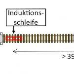 Dieses automatische System optimiert das Schließen und Öffnen der Schranken, da der Abstand der Detektoren so berechnet ist, dass dieser mit der maximalen Geschwindigkeit der Züge auf dem betreffenden Streckenabschnitt übereinstimmt.